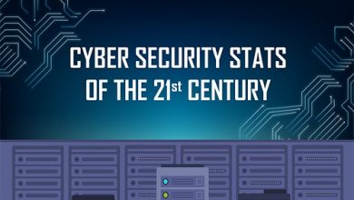 [Infographics] Cyber Security Stats of 21st Century – Cost of Data Breaches