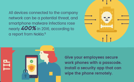 Do you allow employees to use a smartphone at the workplace