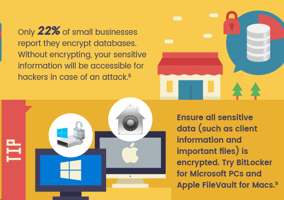 Do you encrypt your business database