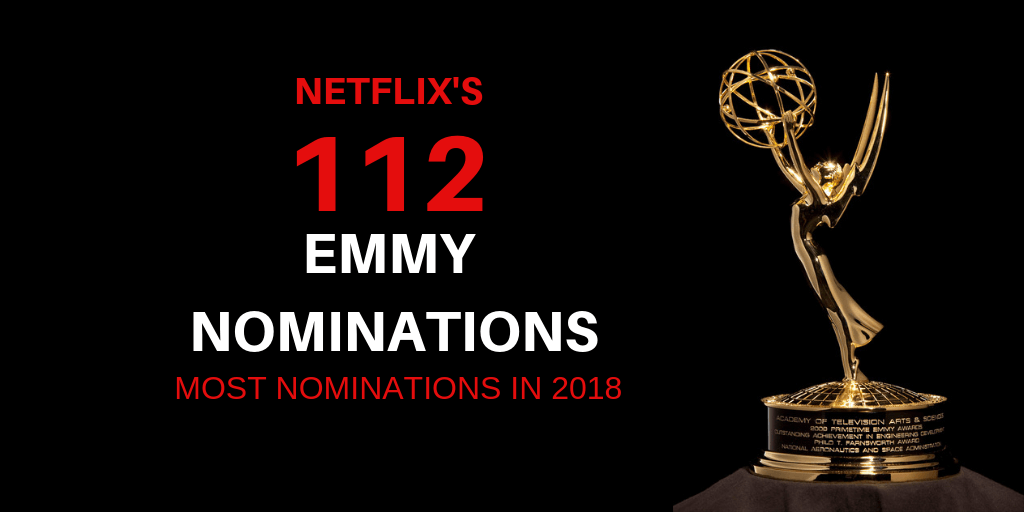 Most Emmy Awards Nominated Series