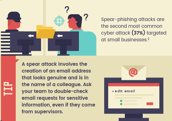Passing sensitive information via email is not safe at all