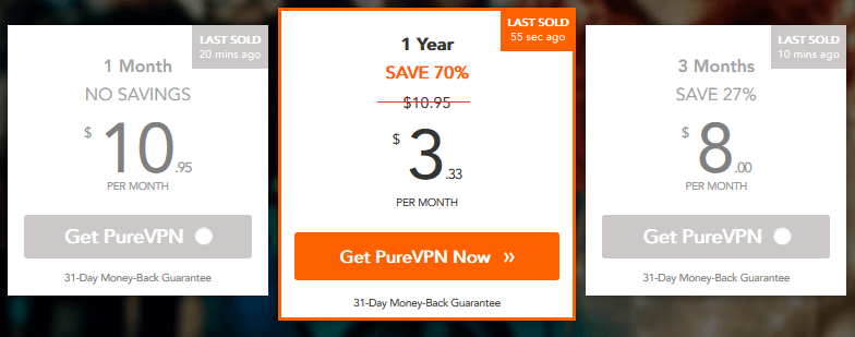 PureVPN Price and Discount