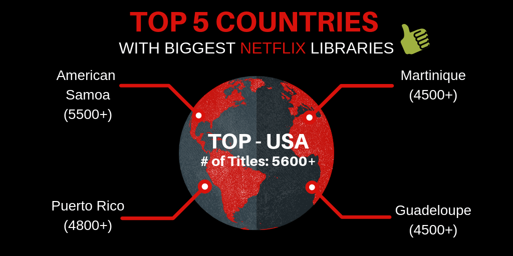 Top 5 countries for largest Netflix library