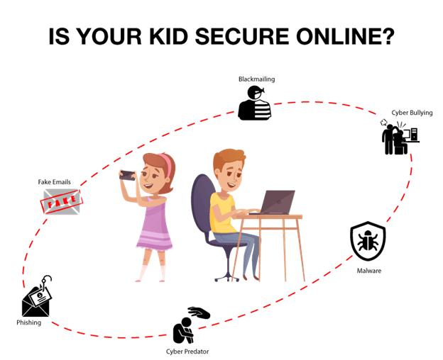 Is Your Kid Safe Online