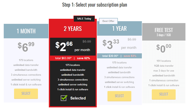 Trust.Zone VPN Pricing Plan and Discount