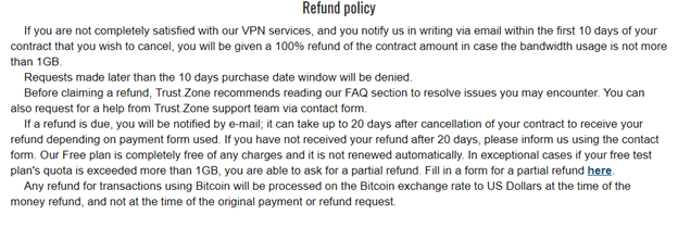 Trust.zone Refund Policy