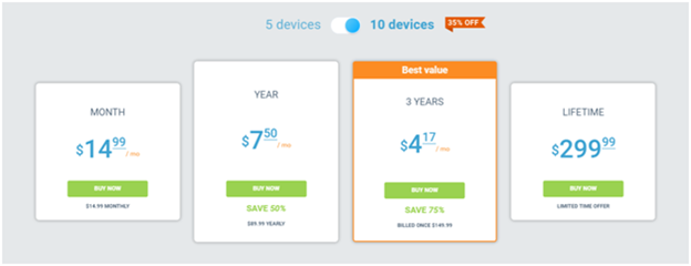 VPN Unlimited Price for 10 Devices