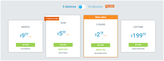 VPN Unlimited Price for 5 Devices