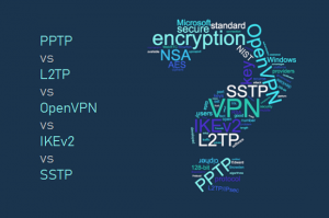 Which Protocol is Better? PPTP vs L2TP vs OpenVPN vs IKEv2 vs SSTP