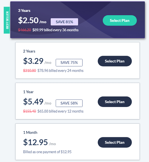 SaferVPN Pricing and Discount